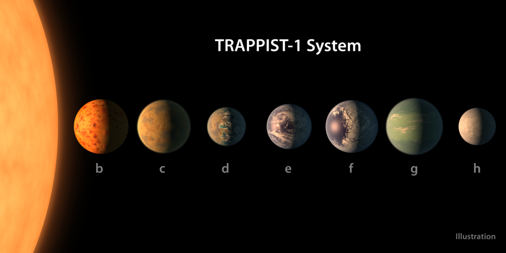 This artist's concept shows what each of the TRAPPIST-1 planets may look like, based on available data about their sizes, masses and orbital distances. Credits: NASA/JPL-Caltech