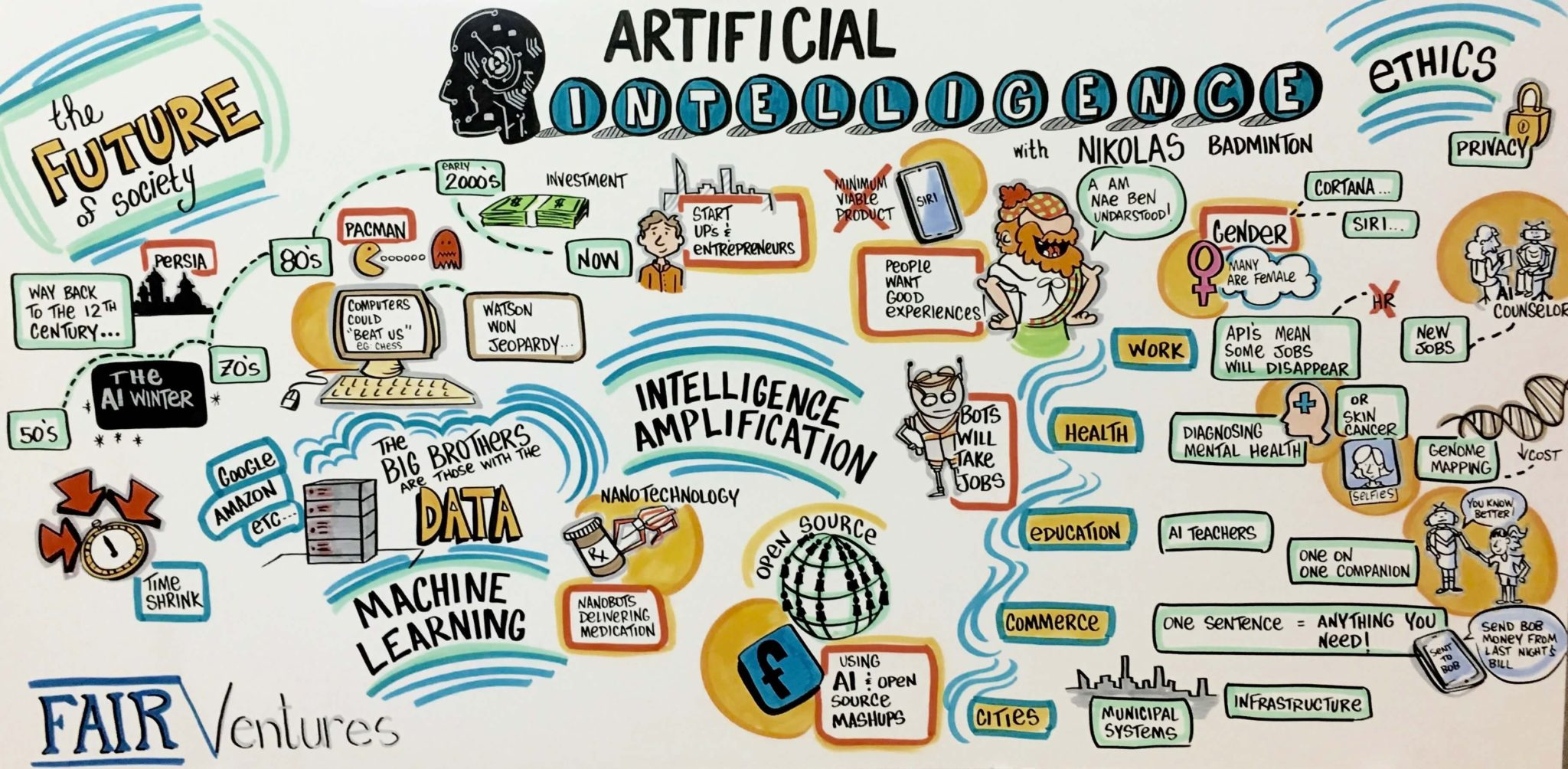 The Future of Society and Artificial Intelligence